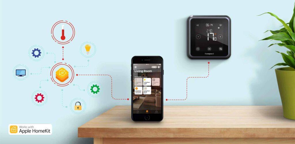 Hoe werkt een draadloze slimme thermostaat?